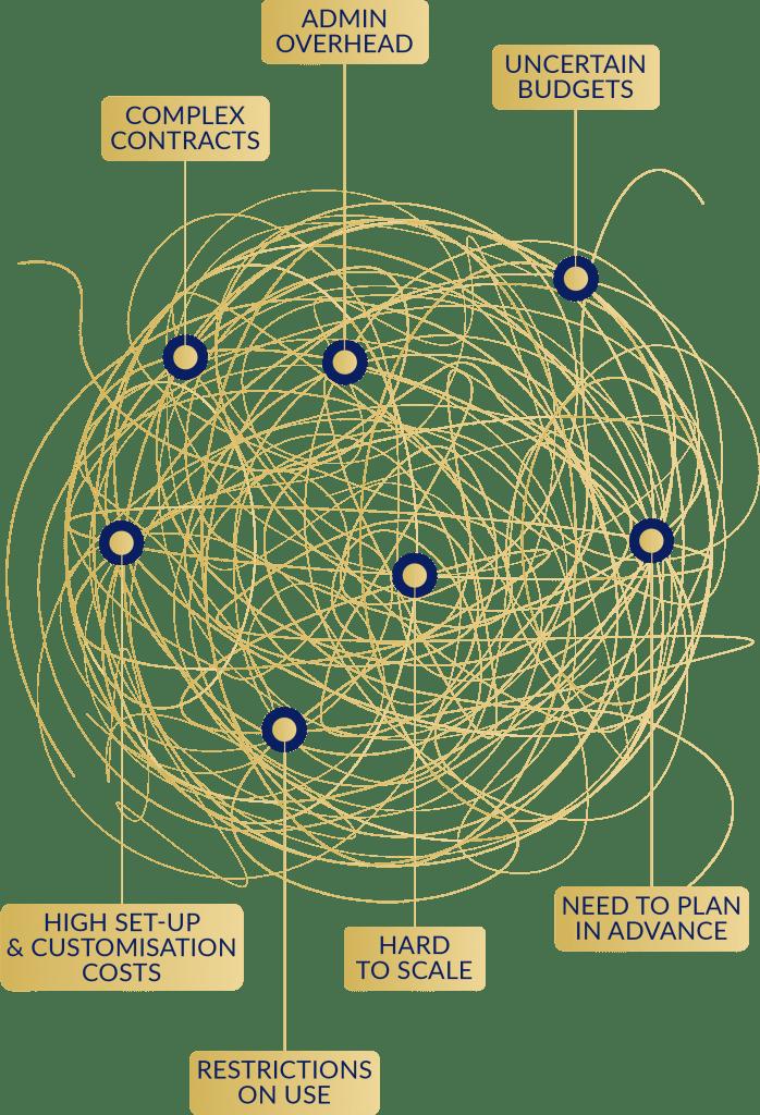 TaaS Diagram