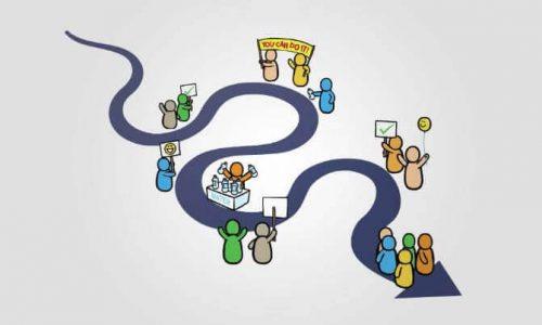 The Virtual Sales Academy