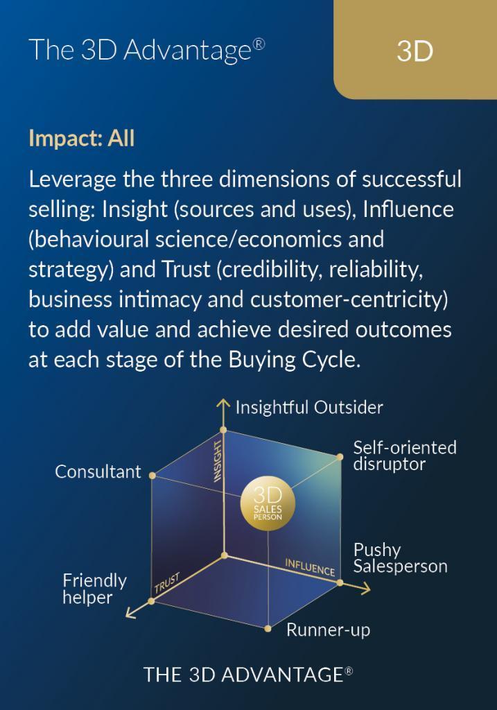 virtually selling