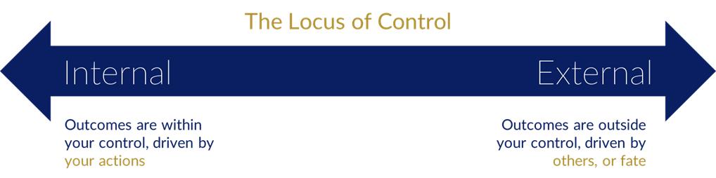 The Locus of Control